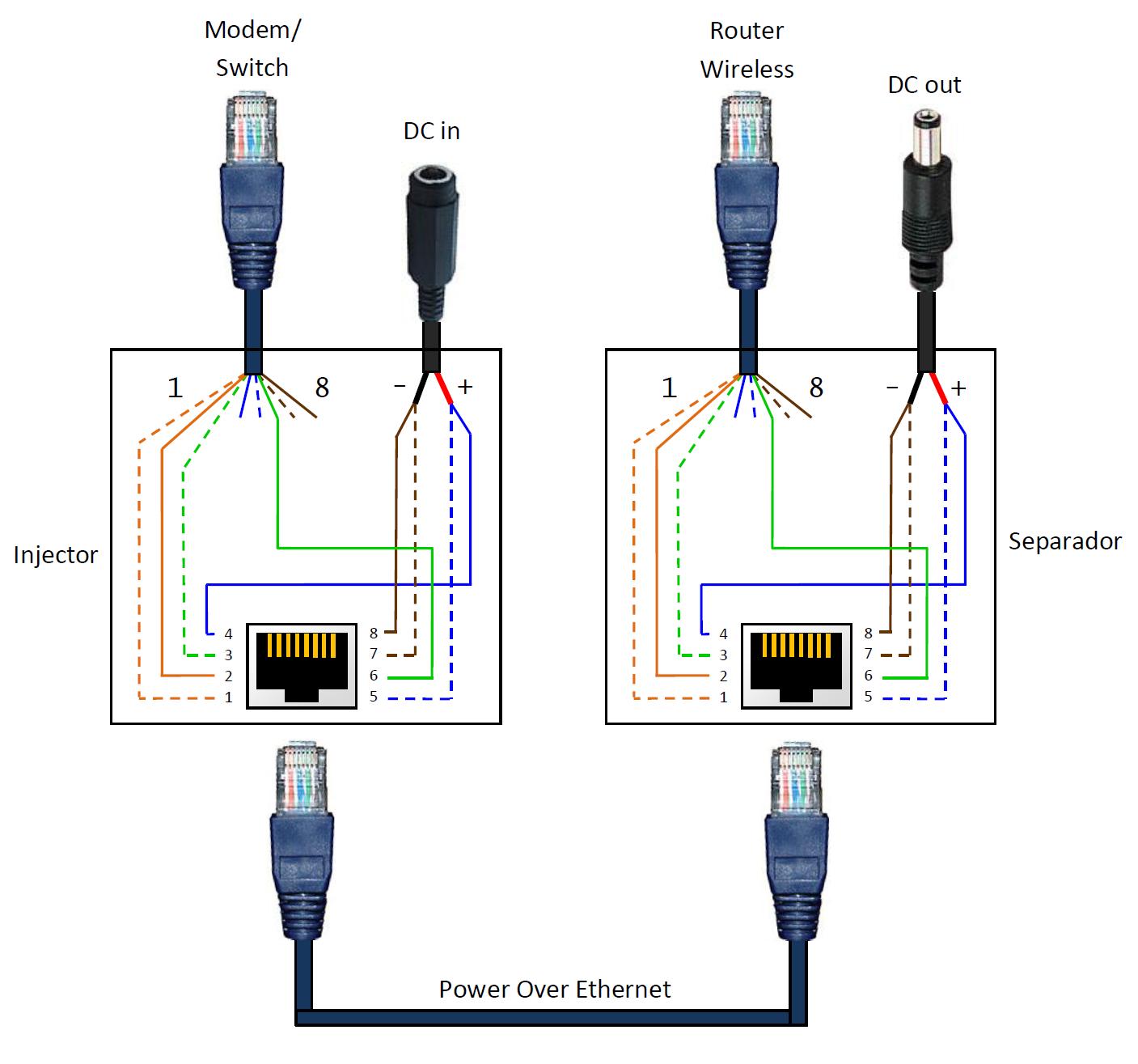 hight resolution of poe rj45 pinout diagram wiring diagram poe ip camera wiringpoe rj45 pinout diagram wiring diagram