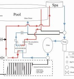 pool light transformer wiring diagram little wiring diagrams pool light transformer wiring diagram pool light transformer wiring diagram [ 2199 x 1695 Pixel ]