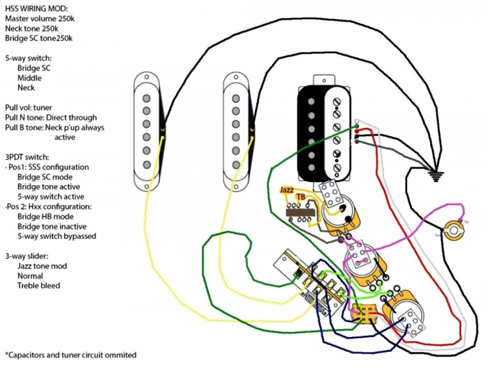 medium resolution of push pull coil tap wiring diagram fender stratocaster hss wiring hss wiring diagram coil split