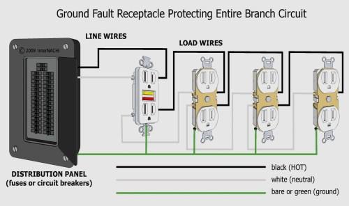 small resolution of residential garage electrical wiring blog wiring diagram residential garage electrical wiring diagrams wiring diagrams residential garage
