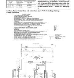 reznor wiring schematic wiring diagram reznor heater wiring diagram [ 791 x 1024 Pixel ]