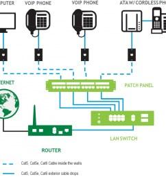 rj11 wiring diagram wiring diagrams rj11 wiring diagramrj11 wiring diagram u2013 wiring diagrams u2013 [ 960 x 892 Pixel ]