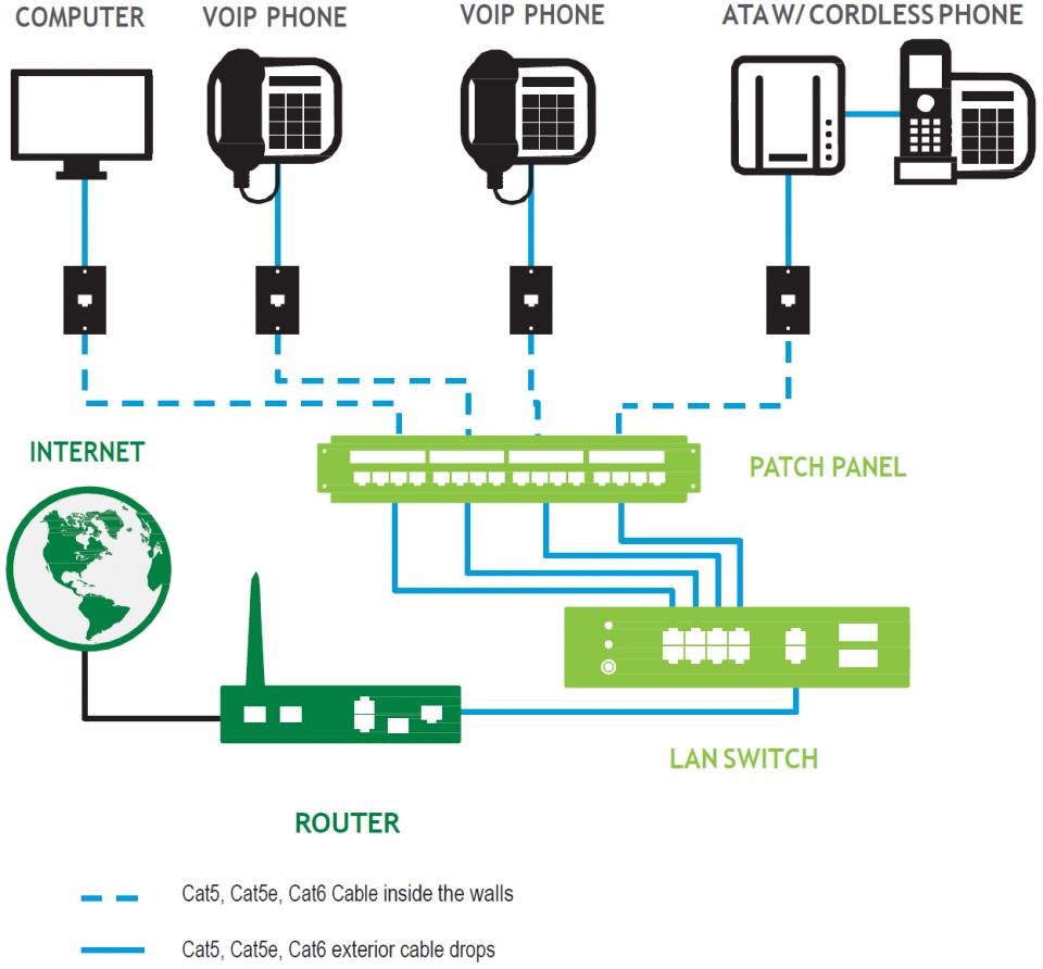 medium resolution of rj11 wiring diagram wiring diagrams rj11 wiring diagramrj11 wiring diagram u2013 wiring diagrams u2013