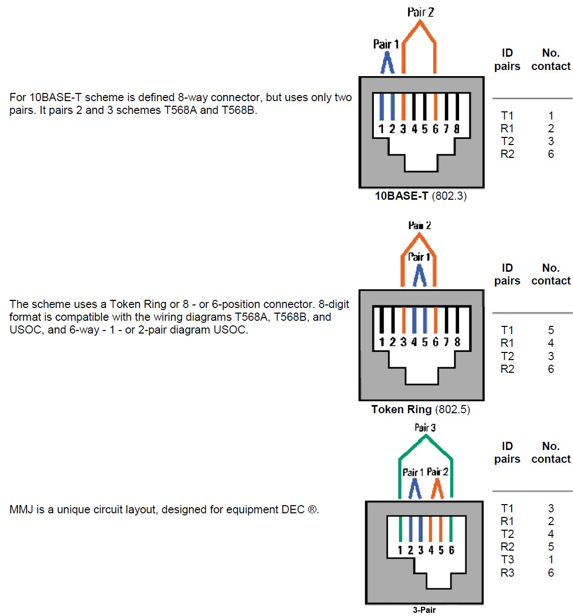 hight resolution of rj45 rj11 wiring color code wiring diagrams hubs rj11 wiring diagram using cat5