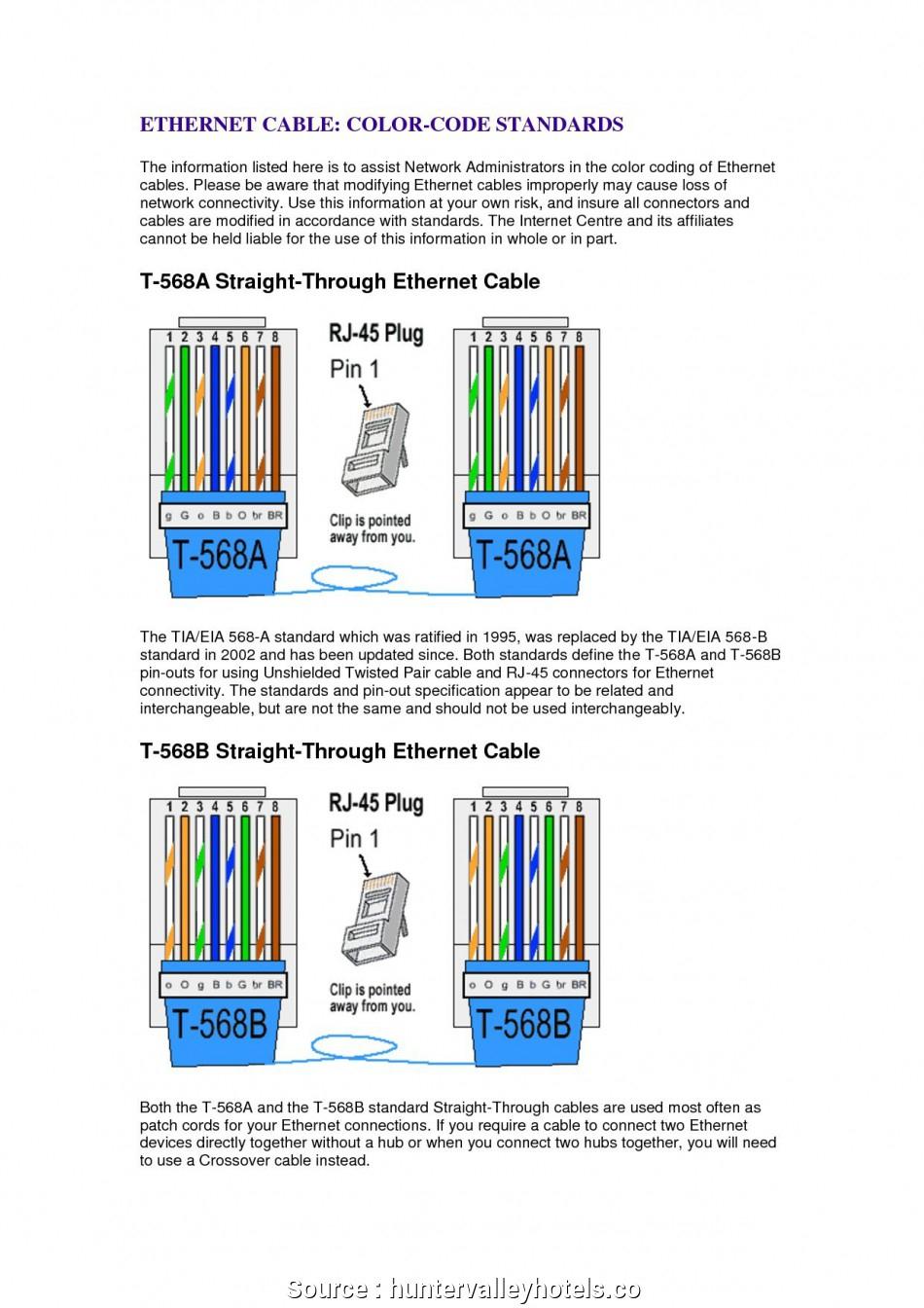 hight resolution of rj45 wiring diagram t568b wiring library t568b wiring diagram