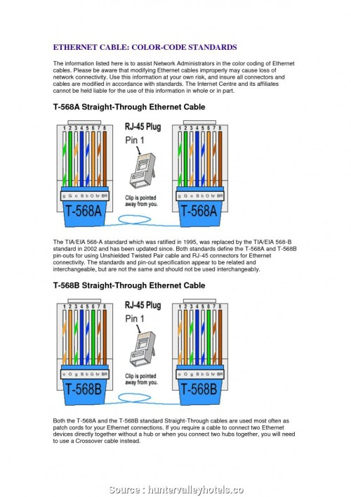 small resolution of rj45 wiring diagram t568b wiring library t568b wiring diagram