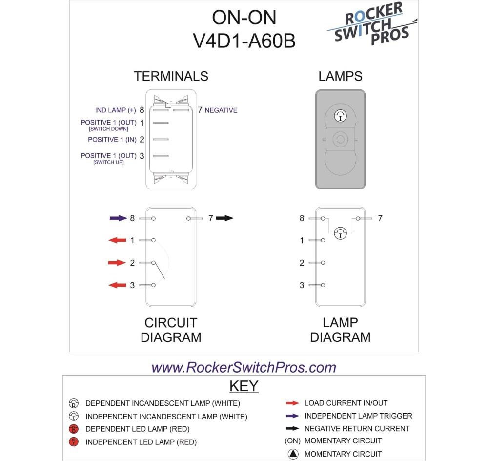 medium resolution of rocker switch wire diagram wiring diagram data oreo 3 pin rocker switch wiring diagram
