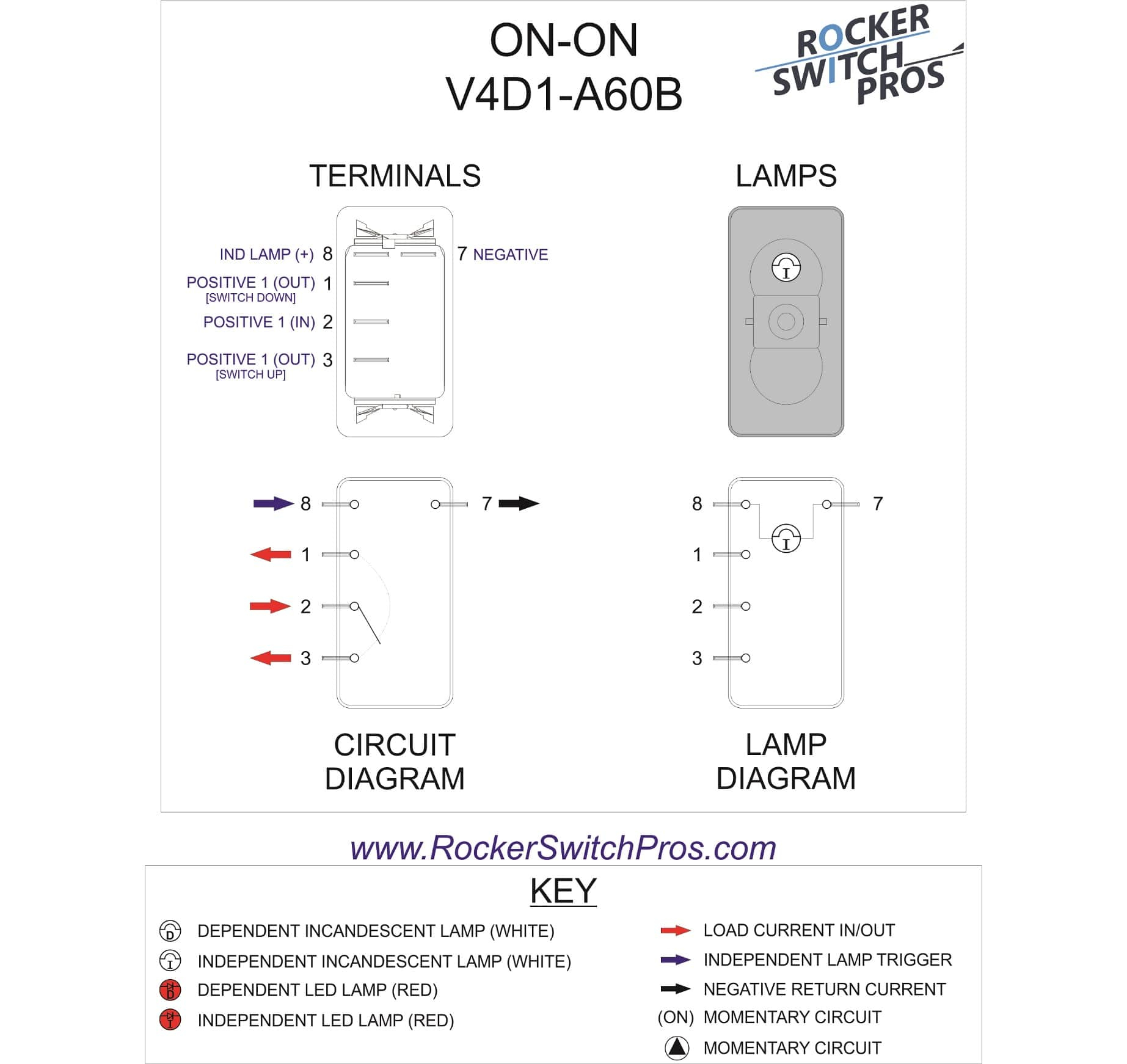 hight resolution of rocker switch wire diagram wiring diagram data oreo 3 pin rocker switch wiring diagram