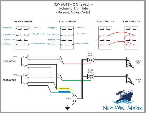 small resolution of rocker switch wiring diagrams new wire marine carling switches wiring diagram