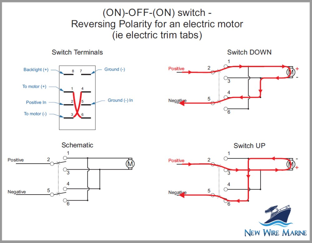 medium resolution of rocker switch wiring diagrams new wire marine carling switches wiring diagram