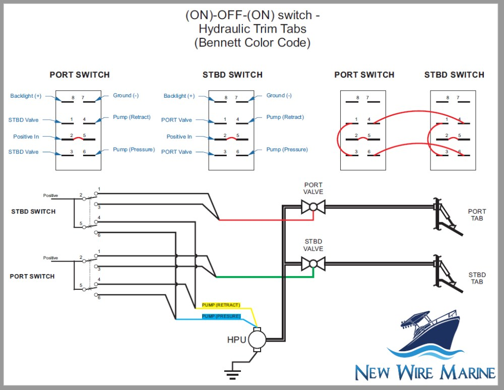boat leveler wiring diagram bennett trim tab wiring diagram  bennett trim tab wiring diagram