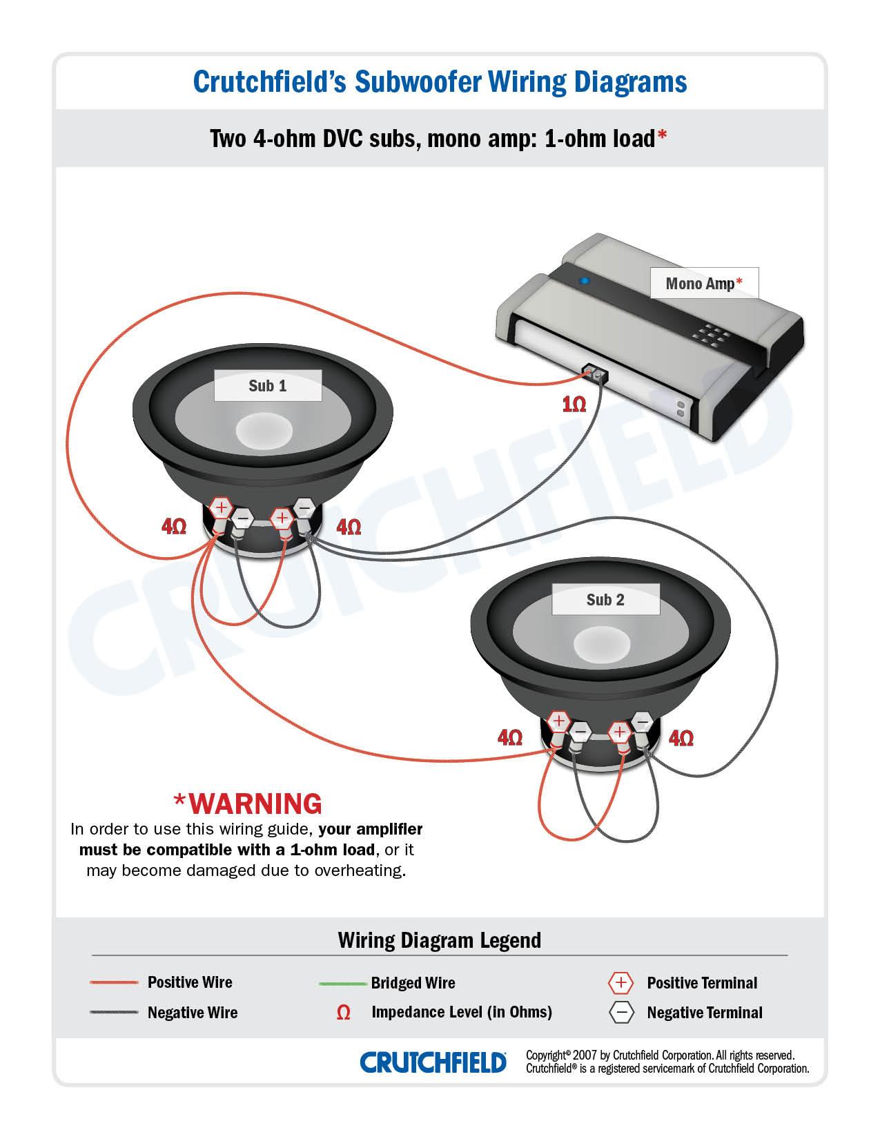 hight resolution of rockford fosgate p400 4 wiring diagram wiring diagram rockford fosgate wiring diagram