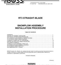 boss v plow rt2 wiring diagram wiring diagramdiagram ford automotive wiring diagram boss plow wiring diagram [ 1275 x 1650 Pixel ]