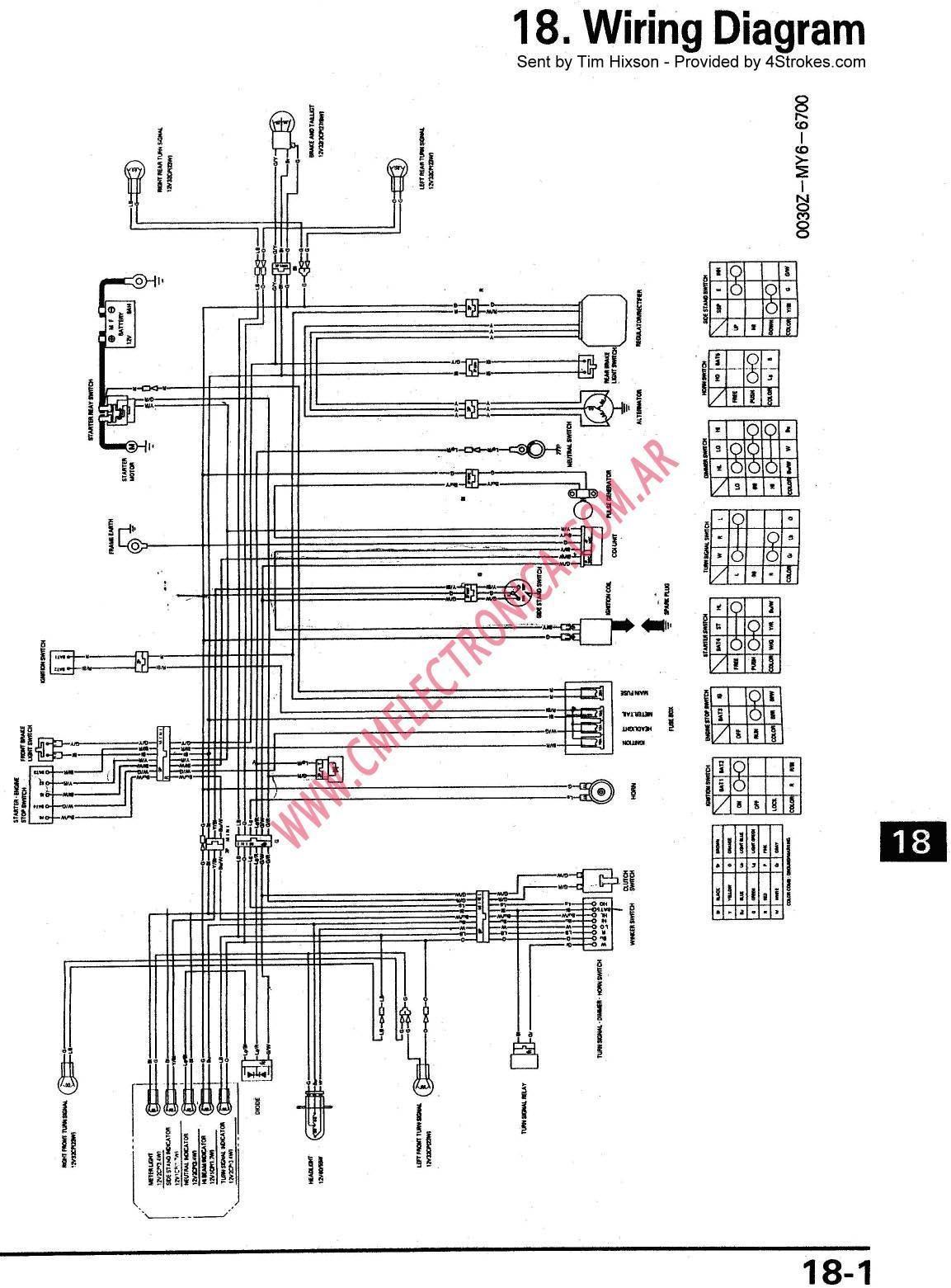 hight resolution of ruckus wiring diagram manual e books honda ruckus wiring diagram