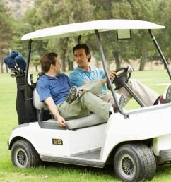 ruff amp tuff electric golf cart wiring diagram wiring diagram ez go electric golf cart wiring diagram [ 2290 x 1526 Pixel ]