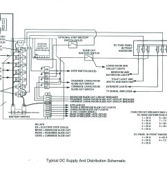 wiring diagram for rv step wiring diagram mix rv slide out switch wiring diagram wiring diagram [ 1878 x 1408 Pixel ]