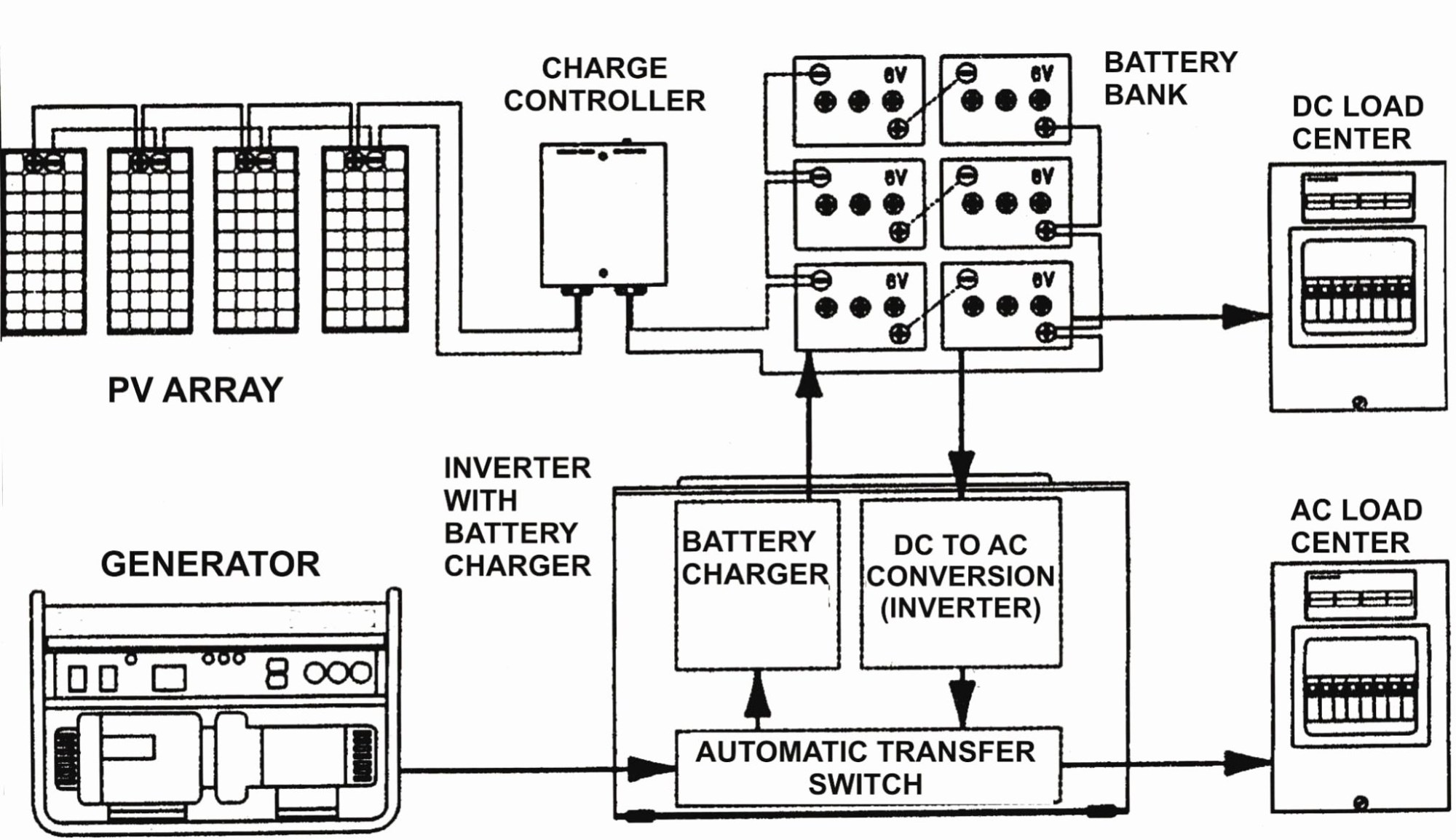 hight resolution of rv transfer switch wiring diagram manual e books rv inverter charger wiring diagram