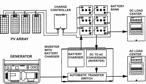 small resolution of rv transfer switch wiring diagram manual e books rv inverter charger wiring diagram