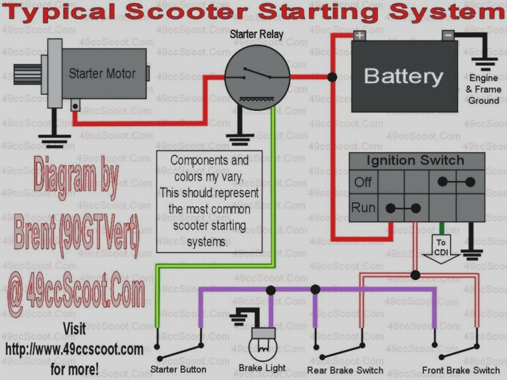 medium resolution of scooter ignition wiring diagram 27 gallery wiring diagram ignition scooter ignition wiring diagram