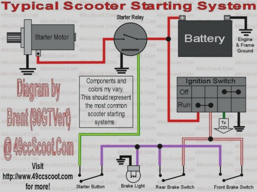 small resolution of scooter ignition wiring diagram 27 gallery wiring diagram ignition scooter ignition wiring diagram