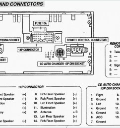 scosche scosche wiring harness guide wiring diagram on scosche wire diagram 2005 chrysler scosche wiring scosche ford  [ 2202 x 1603 Pixel ]
