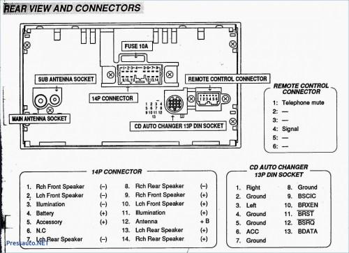small resolution of  scosche scosche wiring harness guide wiring diagram on scosche wire diagram 2005 chrysler scosche wiring scosche ford