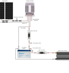should i wire my panels in parallel or in series renogy power inverter wiring diagram [ 1157 x 1112 Pixel ]