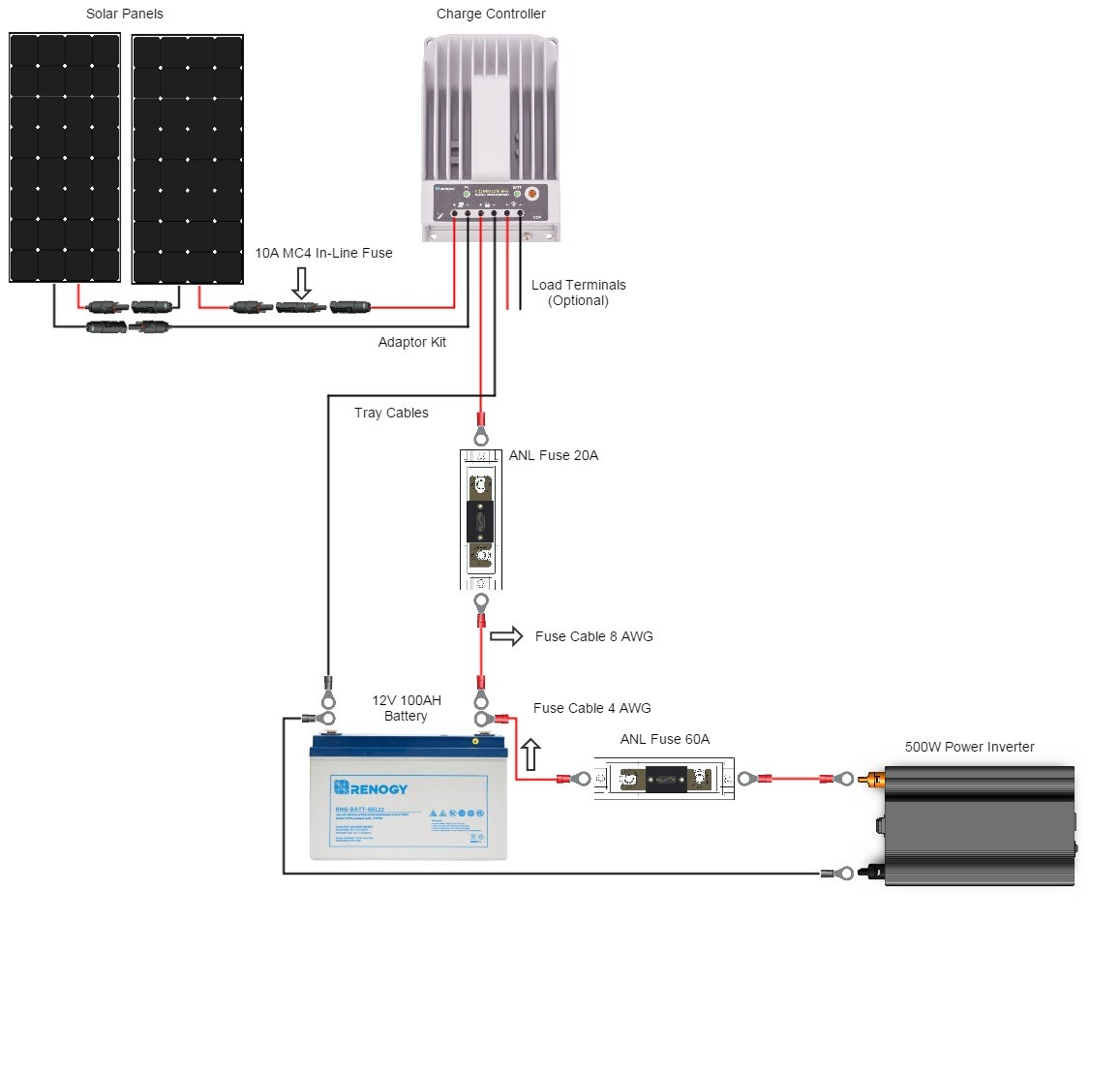 hight resolution of should i wire my panels in parallel or in series renogy power inverter wiring diagram