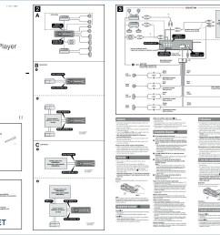 wire diagram cdx gt100 wiring diagram sony cdx ca705m wiring diagram wiring diagram viewwire diagram cdx [ 1678 x 1191 Pixel ]
