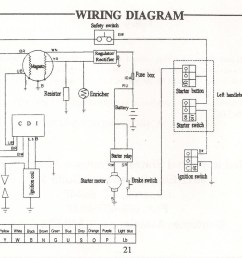 wiring diagram for chinese four wheeler wiring diagrams spyssr 250 quad schematic wiring diagram chinese atv [ 1075 x 850 Pixel ]