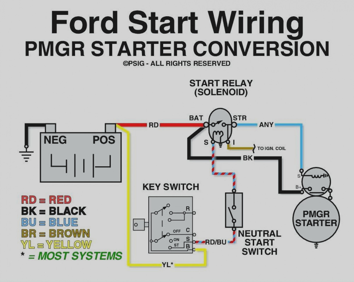 hight resolution of starter wire diagram ford f 150 2005 wiring diagram ford f150 starter solenoid wiring diagram