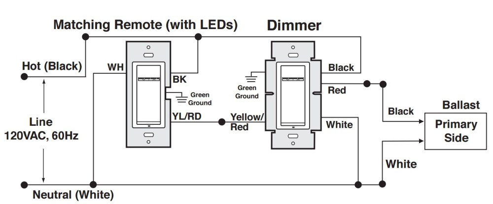 medium resolution of switch symbols furthermore leviton double pole wiring diagram switch symbols furthermore leviton double pole wiring diagram