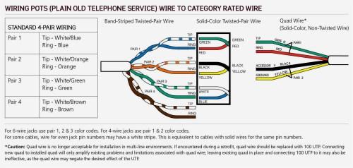 small resolution of leviton usoc wiring diagram diagram data schema leviton usoc wiring diagram