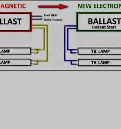 t 12 2 ballast 4 lamp wiring diagram wiring diagram rows 1 lamp t12 ballast wiring diagram t12 ballast wiring diagram [ 1426 x 870 Pixel ]