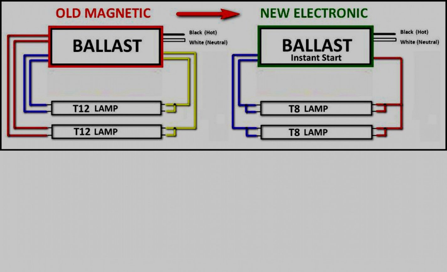 Fluorescent Lamp Wiring Diagram Pdf
