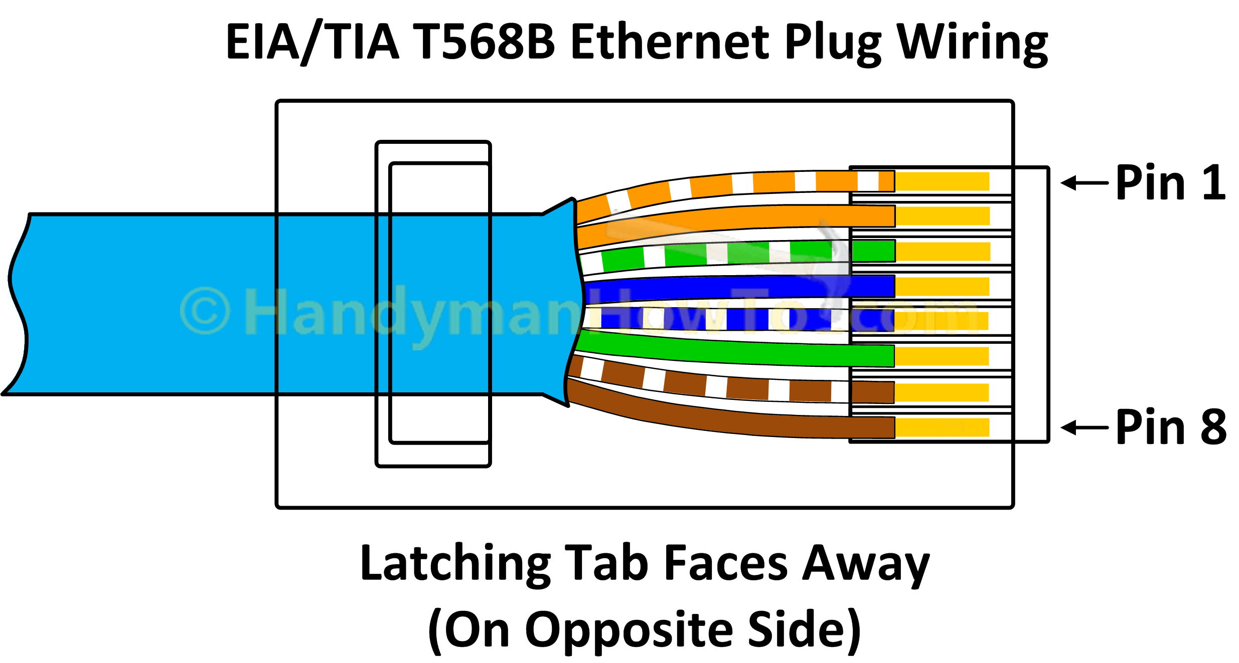 Wiring Diagram Ethernet Wall Jack