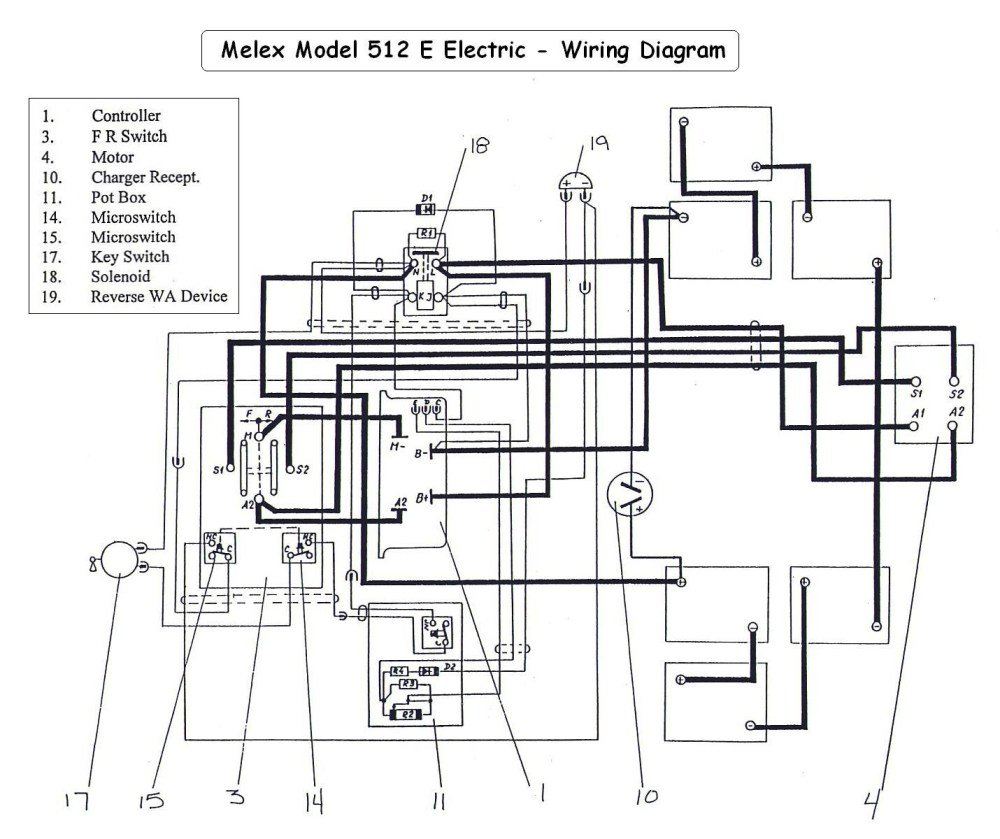 medium resolution of taylor dunn wiring diagram wiring diagrams taylor dunn 36 volt wiring diagram 36 volt taylor dunn wiring diagram