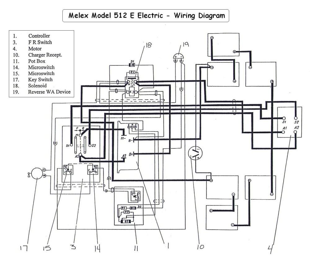 medium resolution of 36 volt taylor dunn wiring diagram wiring diagram expert taylor dunn electric cart wiring diagram