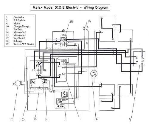 small resolution of taylor dunn wiring diagram wiring diagrams taylor dunn 36 volt wiring diagram 36 volt taylor dunn wiring diagram