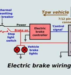 tekonsha envoy wiring diagram wiring library brake controller wiring diagram [ 1280 x 661 Pixel ]