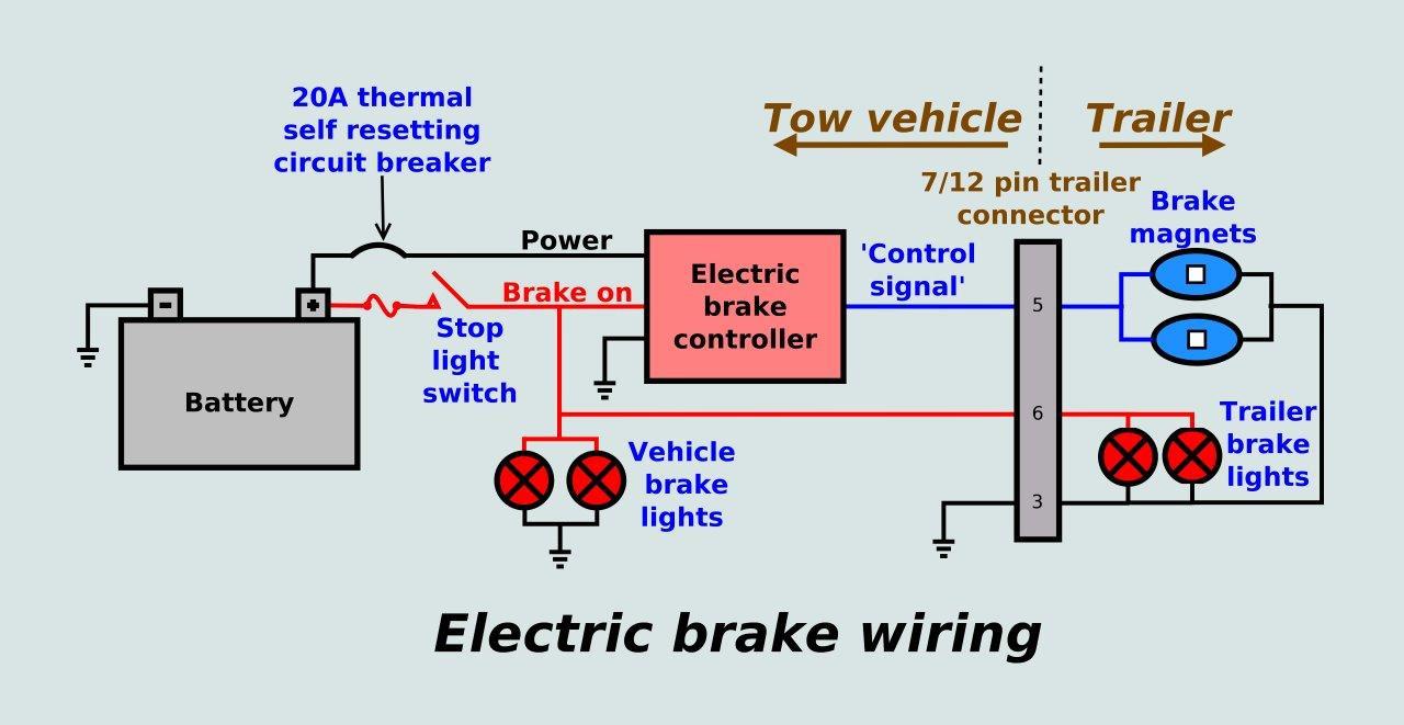 hight resolution of tekonsha envoy wiring diagram wiring library brake controller wiring diagram