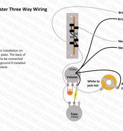 telecaster wiring diagram 3 way switch schematic diagram toggle switch wiring diagram [ 3425 x 2478 Pixel ]