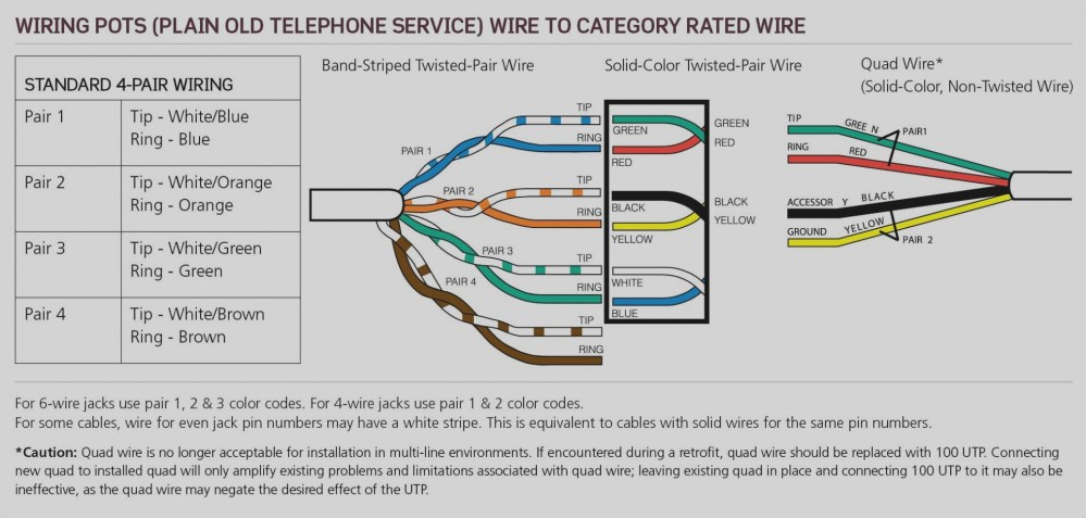 medium resolution of telephone jack wiring 3 pole wiring diagram detailed 4 pole telephone jack wiring 3 pole