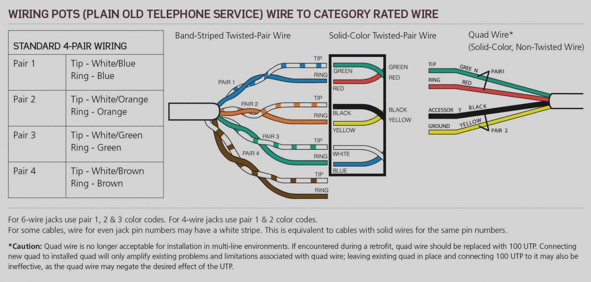 hight resolution of telephone jack wiring 3 pole wiring diagram detailed 4 pole telephone jack wiring 3 pole