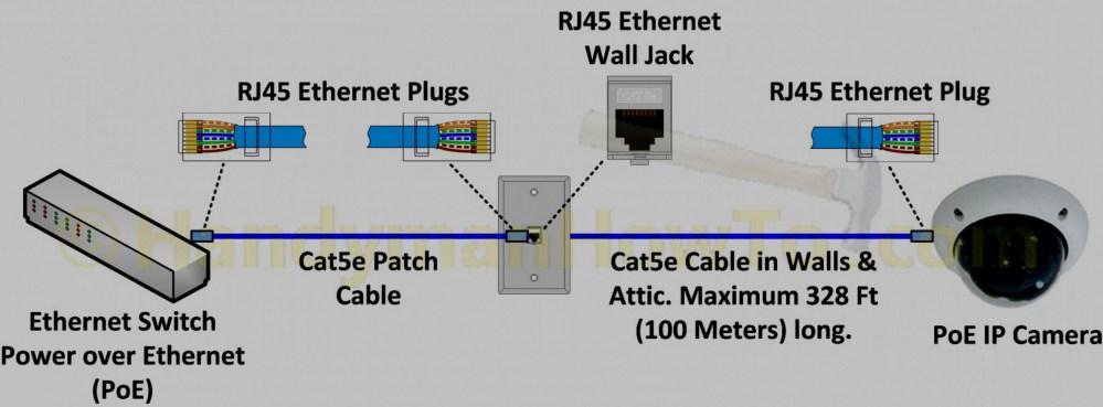 medium resolution of punch down block 110 wiring diagram free download wiring diagramethernet punch down diagram basic electronics wiring