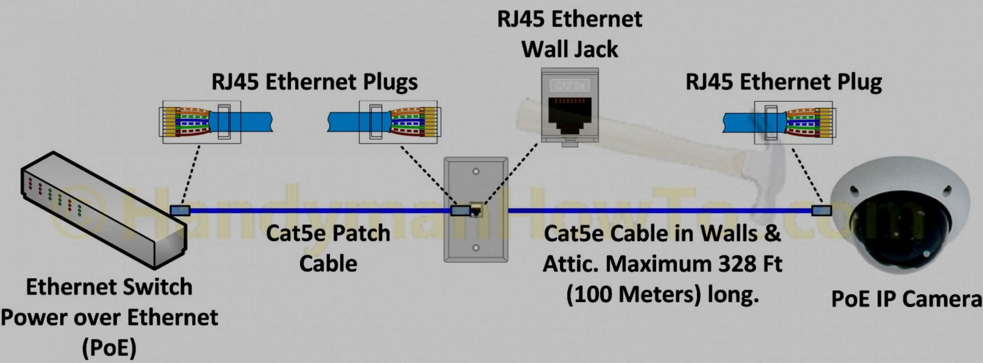 hight resolution of punch down block 110 wiring diagram free download wiring diagramethernet punch down diagram basic electronics wiring