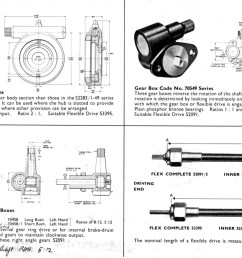 the velobanjogent the vincent speedometer yamaha outboard ignition switch wiring diagram [ 1594 x 1031 Pixel ]