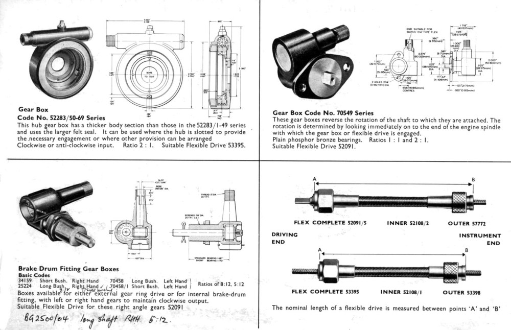 medium resolution of the velobanjogent the vincent speedometer yamaha outboard ignition switch wiring diagram