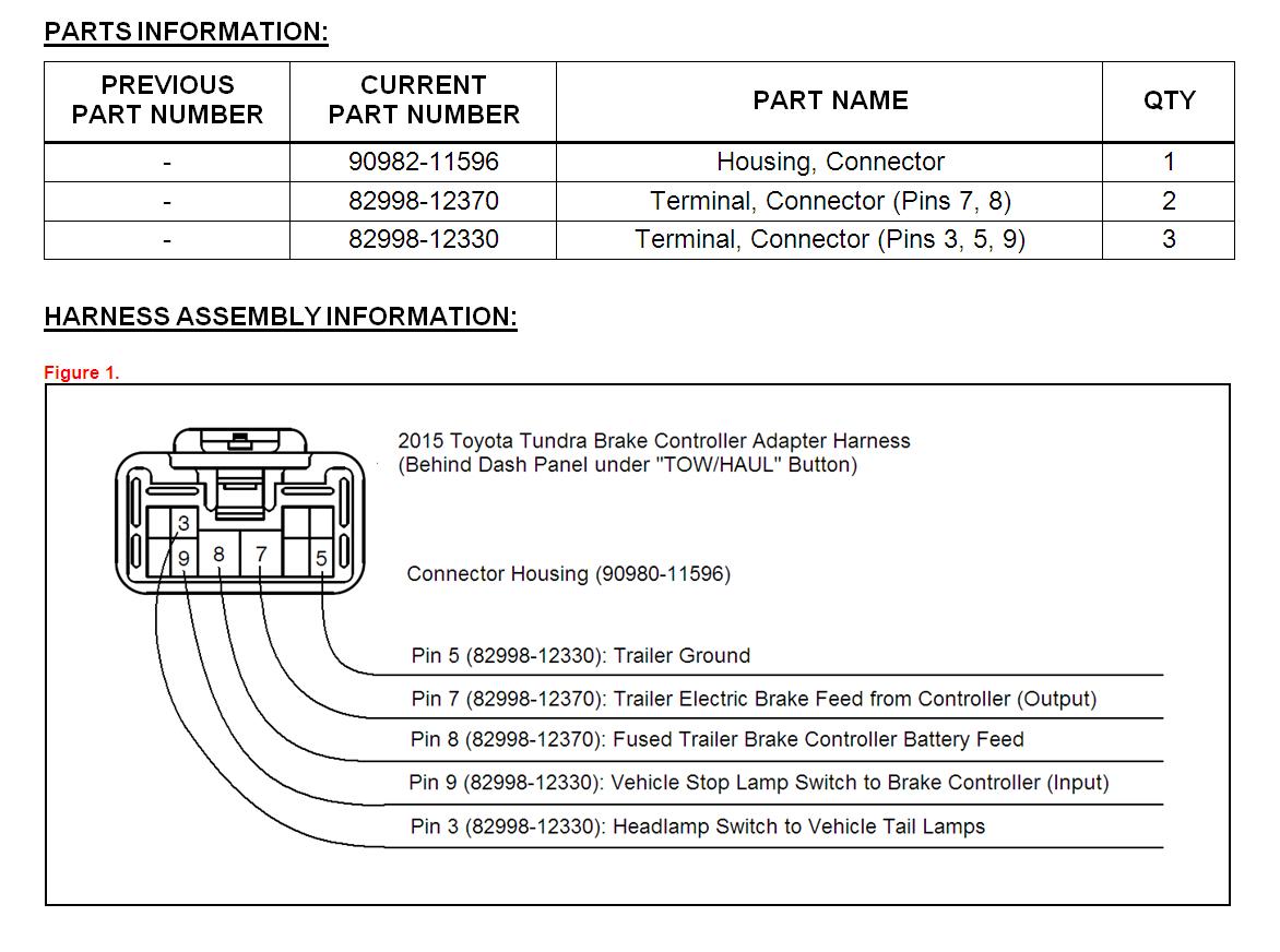 hight resolution of tacoma world trailer breakaway switch wiring diagram