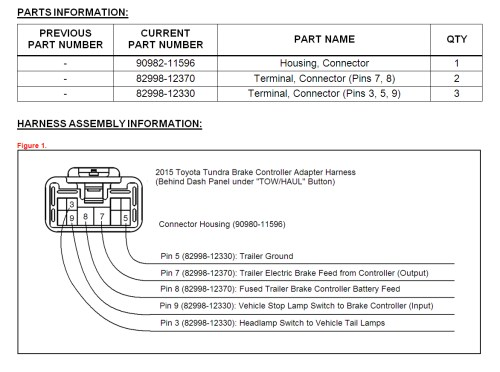 small resolution of tacoma world trailer breakaway switch wiring diagram